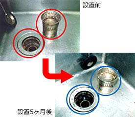 例)流し場排水口
